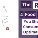 The REAL 4 Food Groups You Should Be Consuming For Optimal Health